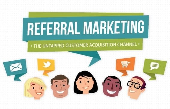 Simple Tips to increase more Referral marketing for Your Business