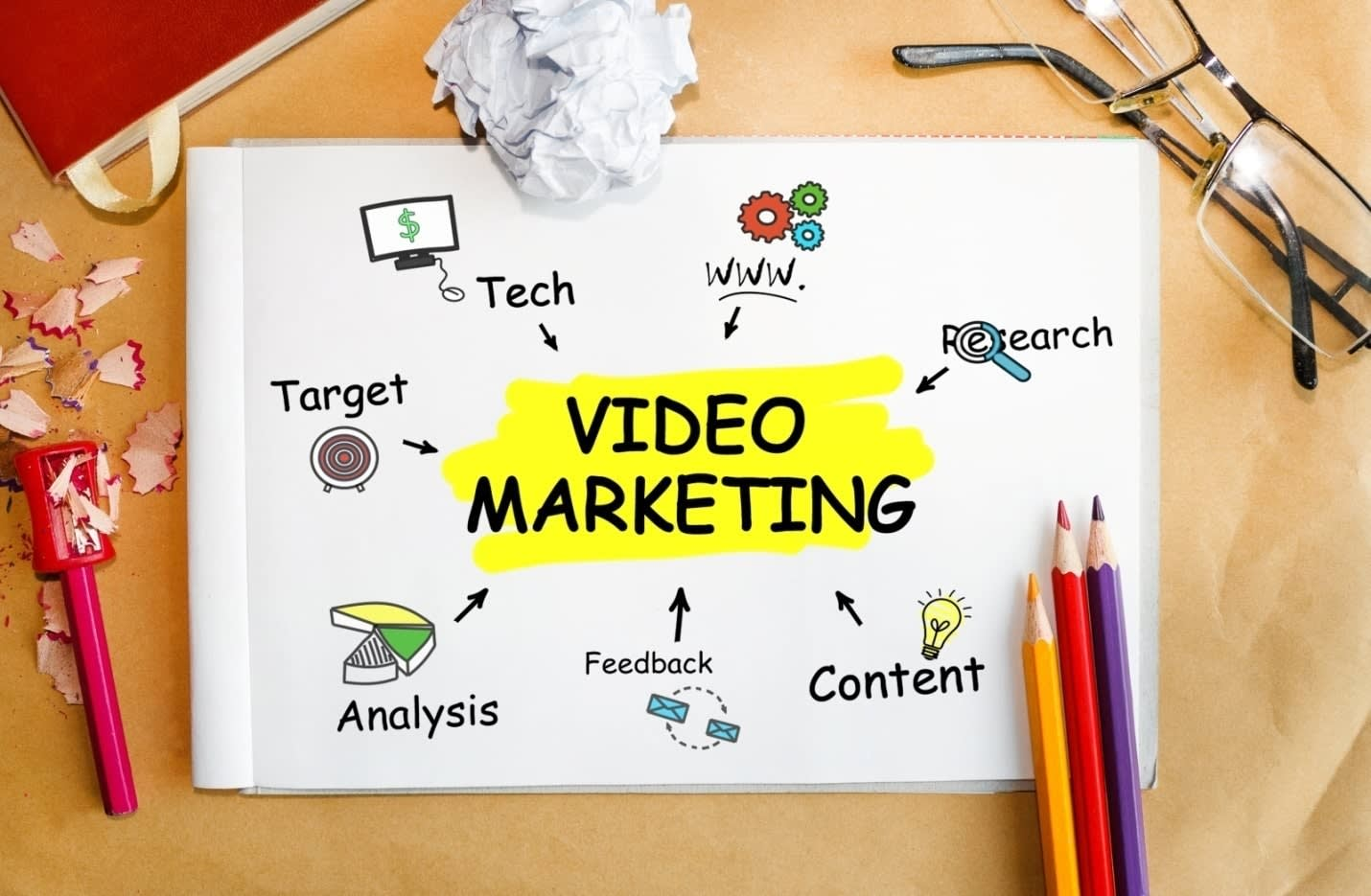 How Video Marketing educates your patients
